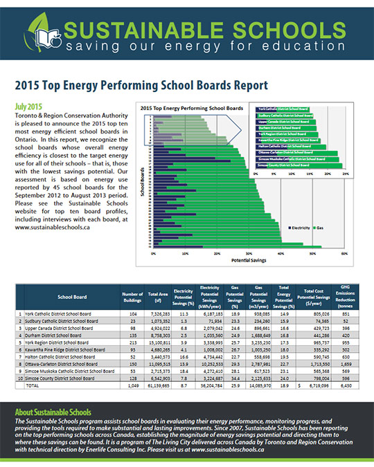 Sustainable Schools - 2015 Top Energy Performing School Boards Report