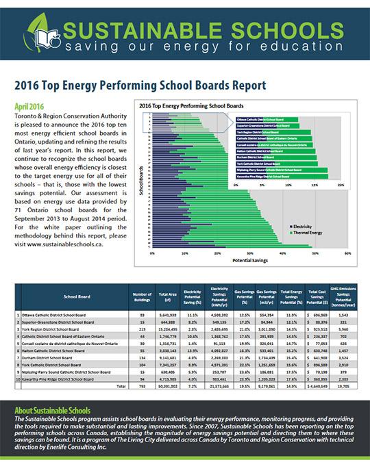 Sustainable Schools - 2016 Top Energy Performing School Boards Report - image