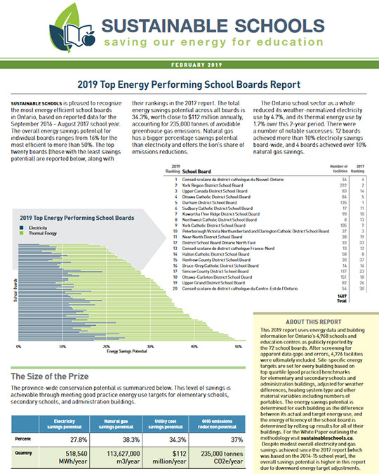 Sustainable Schools - 2019 Top Energy Performing School Boards Report